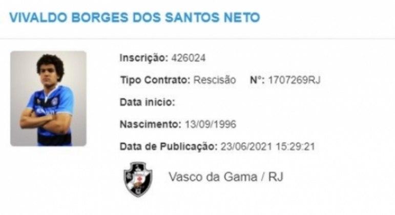Neto Borges - Vasco