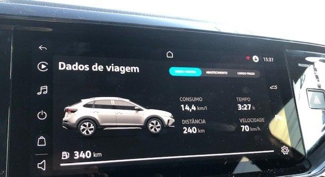 Após uma viagem curta de 240km consumo rodoviário comprova eficiência do motor TSI