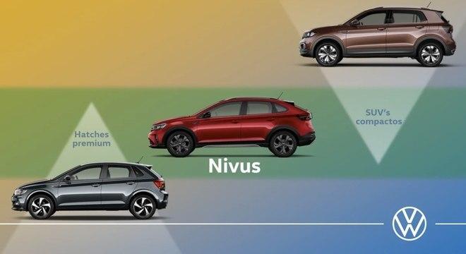 Nivus se posiciona entre hatches mais equipados e os SUVs compactos como o próprio T-Cross