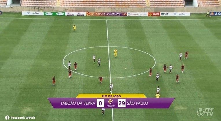 No Campeonato Paulista Feminino, o São Paulo aplicou a incrível goleada por 29 a 0 no time do Taboão da Serra na última quarta-feira. Por conta disso, o L! relembra aqui outros massacres ocorridos nos gramados, tanto no Brasil quanto no exterior. Confira!