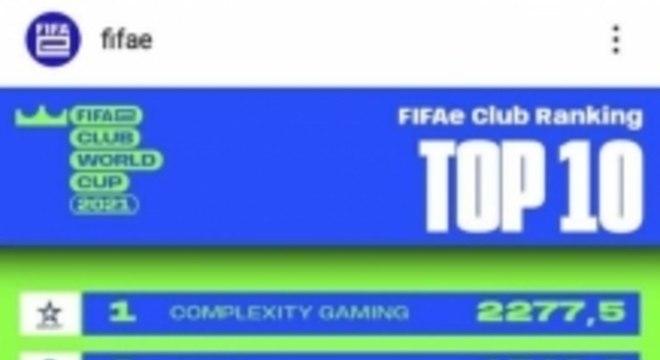 No ranking oficial do Fifa eSports, a eLigaSul ocupa a terceira posição mundial
