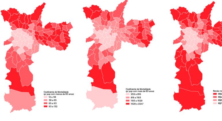 SP: mortalidade por pessoas abaixo dos 60 anos, com mais de 60 anos e distribuição de renda