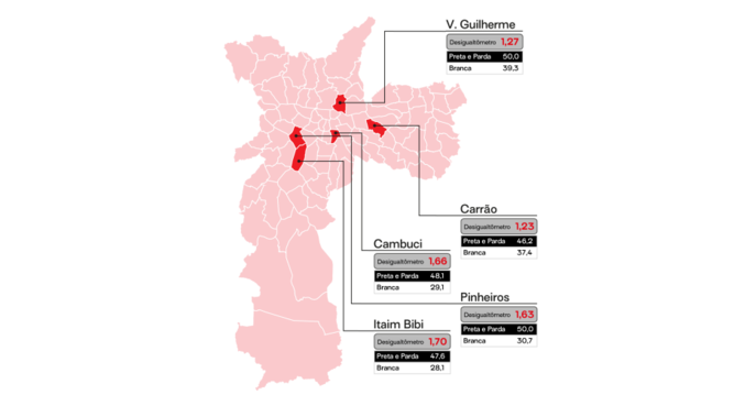 Pesquisa também apontou para a desigualdade racial nas mortes por covid em SP