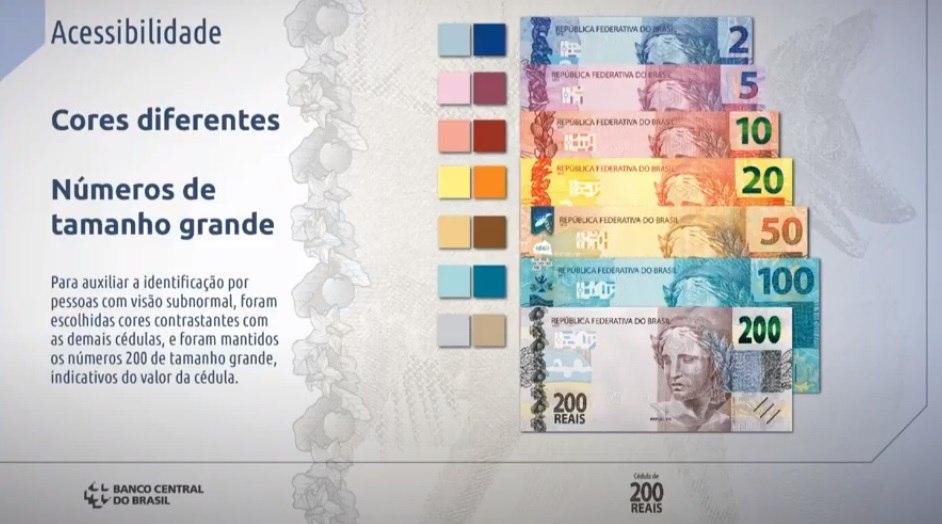 Nota de R$ 200 é menor que a de R$ 100