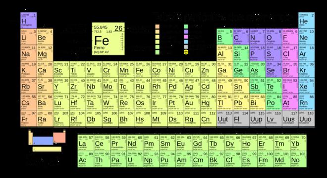 Número atômico, o que é? Definição, estrutura atômica e características