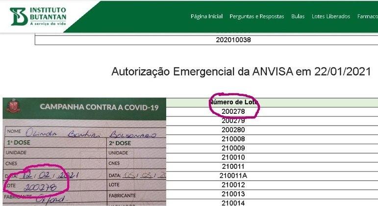 Número de lote de cartão mostrado por Bolsonaro aparece no site do Butantan, que distribui a CoronaVac