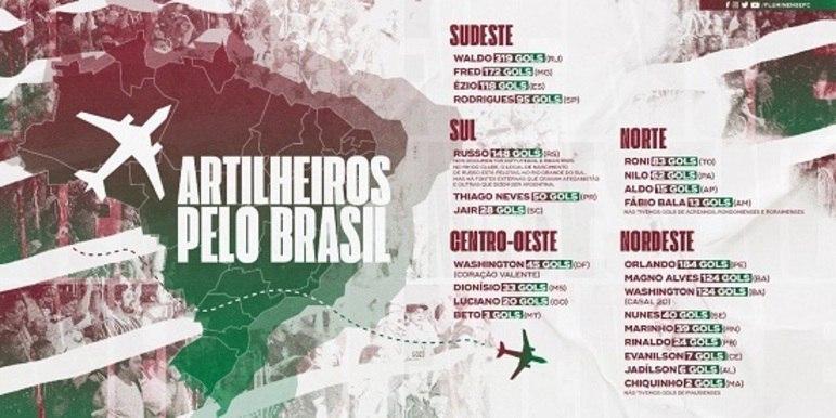 O Fluminense divulgou recentemente o ranking dos artilheiro por estados de nascimento. Um jogador do elenco atual já faz parte da lista e outro tem tudo para retornar. Confira: