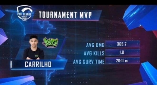 O MVP do torneio foi Carrilho, também da Loops, que ficou com o prêmio de US$5 mil