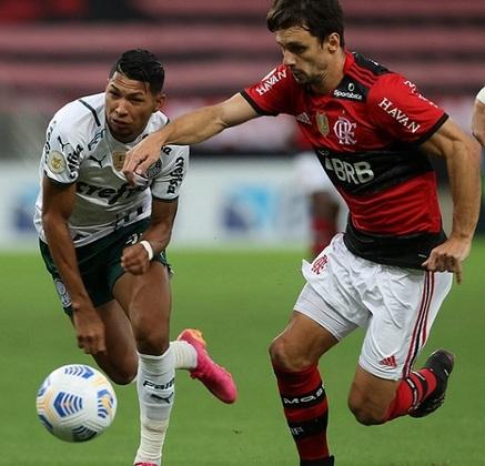O Palmeiras perdeu para o Flamengo por 1 a 0 em sua estréia pelo Brasileirão 2021, neste domingo, no Maracanã. O goleiro Weverton, com boas defesas, e Rony, foram os melhores do revés alviverde no Rio de Janeiro. Confira as notas do Verdão no LANCE! (por Nosso Palestra)