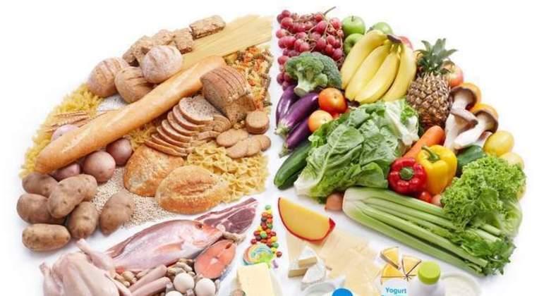 O que é caloria - como é definida a medida e sua relação com alimentos