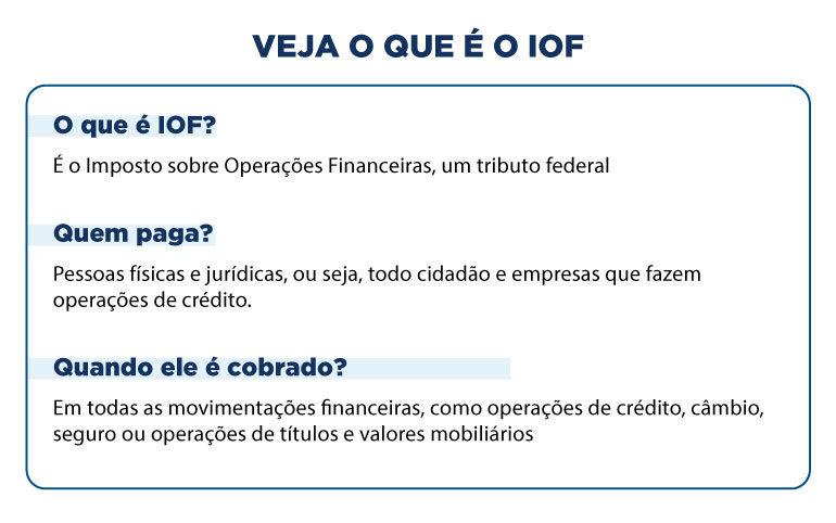 O que é o Imposto sobre Operações Financeiras