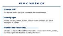 IOF: alta afeta a economia, criticam especialistas; veja o que muda