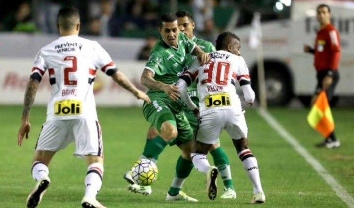 O Tricolor paulista também ficou para trás diante do Juventude, nas oitavas de final da Copa do Brasil
