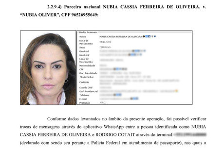 Ficha da modelo Núbia Oliver na investigação