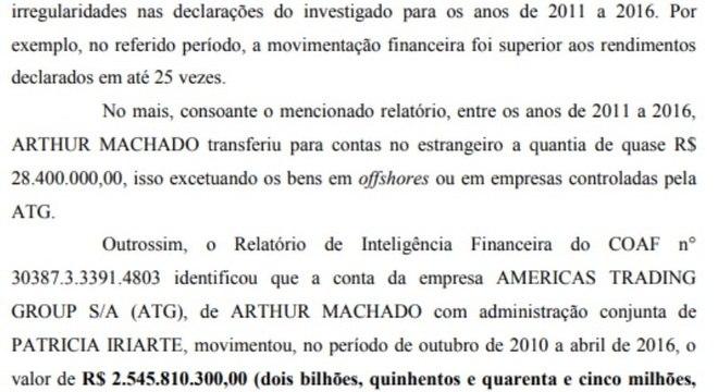 Segundo Receita, Pinheiro Machado movimentou valores 25 vezes superiores a seus rendimentos declarados