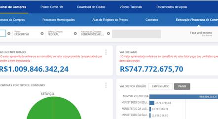 Pagamentos de R$ 747 milhões em 2020