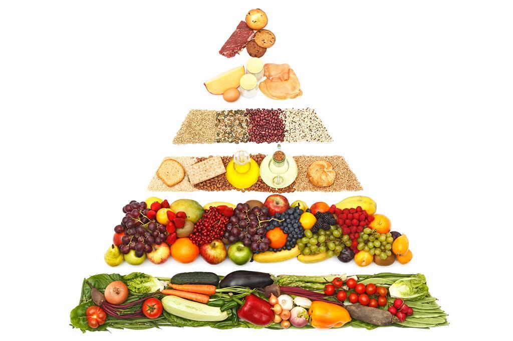 Dieta equilibrada piramide alimentar