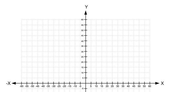 Plano Cartesiano - O que é, como fazer, características e coordenadas