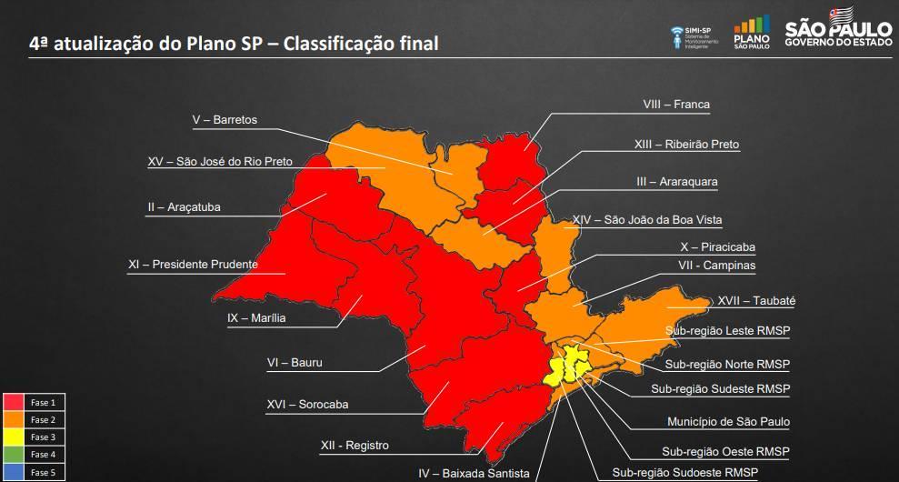 Atual classificação do estado de São Paulo por região