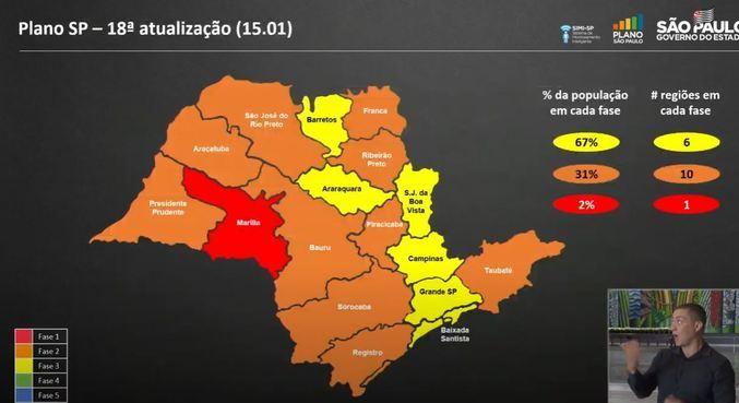 Dez regiões estão na fase laranja e uma na fase vermelha em SP