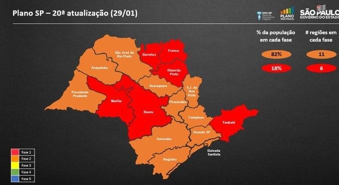 Presidente Prudente e Sorocaba vão para laranja e Ribeirão Preto para vermelha