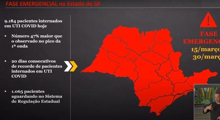 Fase emergencial em São Paulo vai até 30 de março