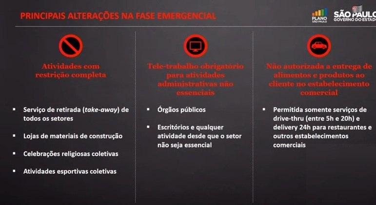 Veja o que fica proibido na fase emergencial em São Paulo
