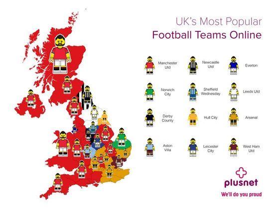 Plusnet 2016 - A empresa divulgou apenas pesquisas por regiões da Inglaterra e levando em conta os acessos pela internet, o que restringe o grupo de pesquisados a uma faixa etária mais jovem. Das nove regiões catalogadas no país, o United é o primeiro, segundo ou terceiro em oito delas. O segundo colocado, Liverpool, não lidera em nenhuma, nem mesmo na sua cidade: perde para o arquirrival Everton. Em compensação, demonstra muita popularidade em todas as regiões. A ilustração acima, feita pela Plusnet, mostra a preferência por regiões e coloca as maiores nesta ordem: Man. United, Liverpool, Arsenal, Chelsea, Manchester City, Everton, Tottenham, Aston Villa, Newcastle e Sunderland.