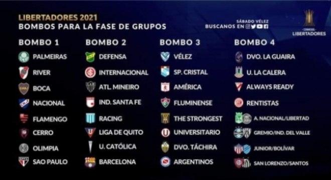 Potes - Libertadores 2021