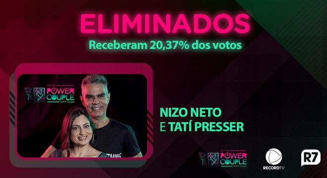 Tatí e Nizo receberam 20,37% dos votos do público