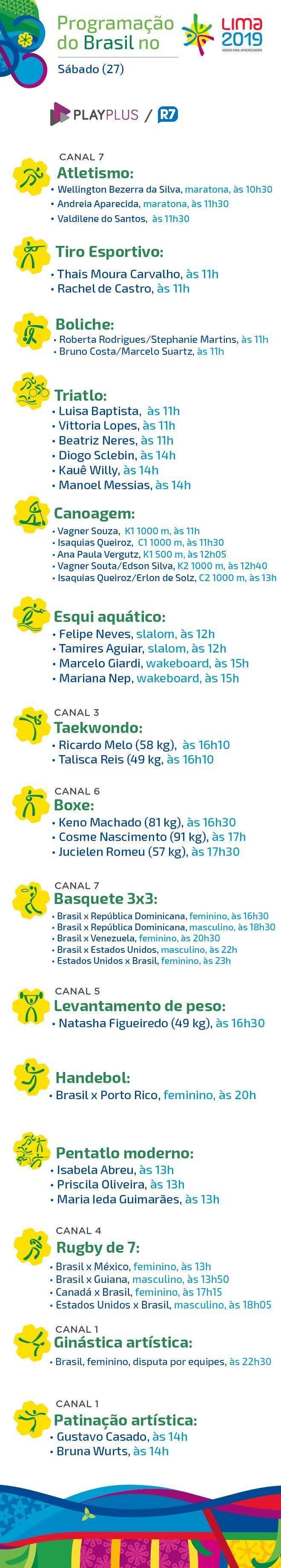 programação, time brasil, 27.7,