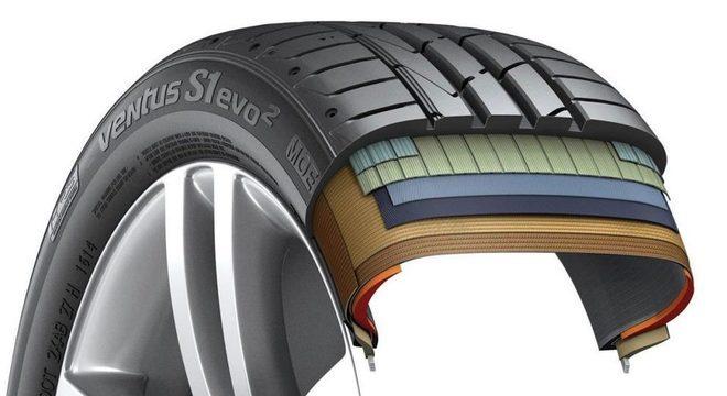 Todos os carros zero quilômetro terão que possuir pneus com o mesmo diâmetro
