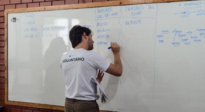 Voluntários participam do Projeto Trilha Empreendedora