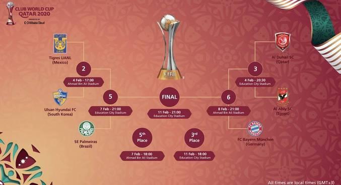 Confrontos foram definidos em sorteio realizado pela Fifa