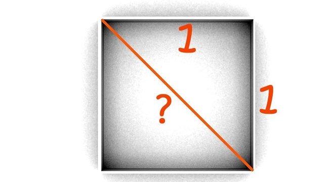 Quadrado e diagonal