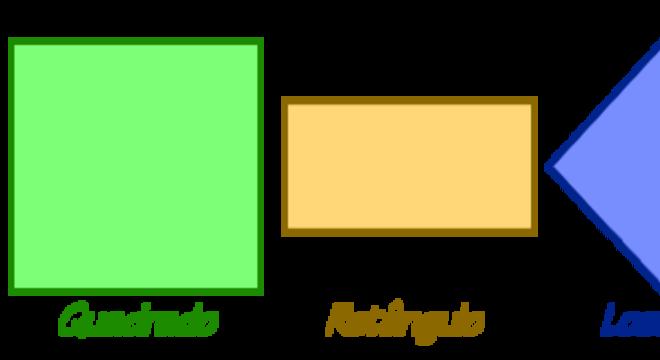 Quadriláteros, o que são? Definição, elementos e os principais tipos