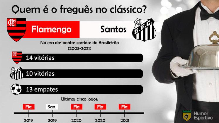 Quem é o freguês? Confira o retrospecto entre Flamengo e Santos na era dos pontos corridos do Brasileirão.