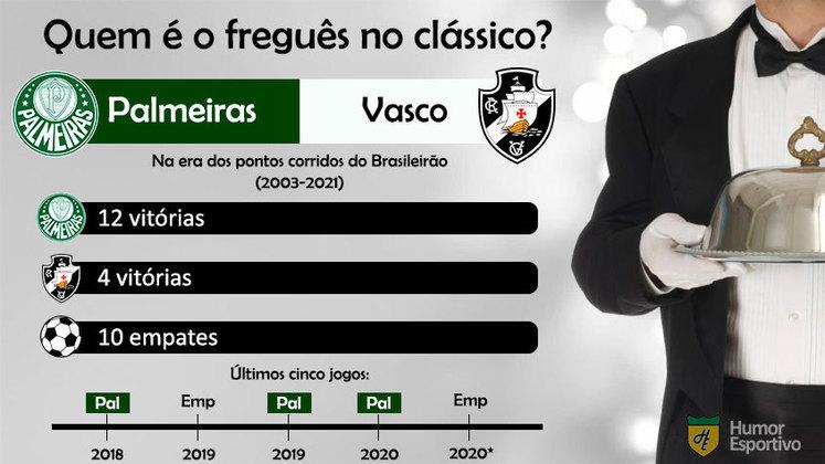 Quem é o freguês? Confira o retrospecto entre Palmeiras e Vasco na era dos pontos corridos do Brasileirão.