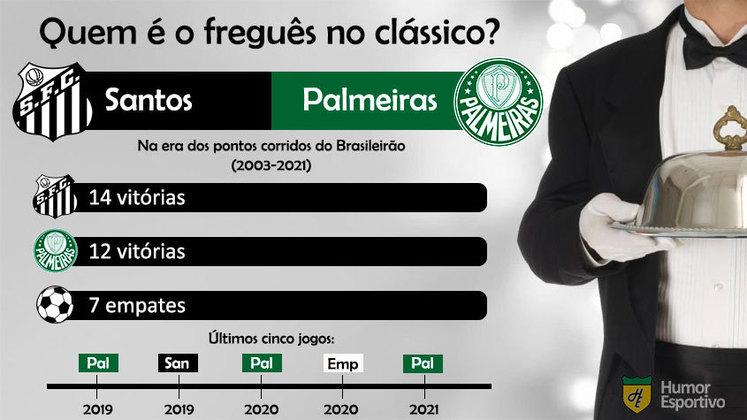 Quem é o freguês? Confira o retrospecto entre Santos e Palmeiras na era dos pontos corridos do Brasileirão.