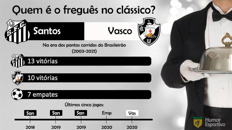 Quem é o freguês? Confira o retrospecto entre Santos e Vasco na era dos pontos corridos do Brasileirão.