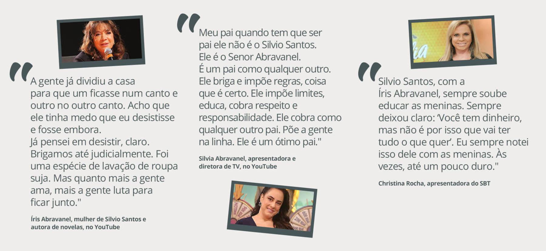 Silvio Santos na intimidade (Arte/R7)