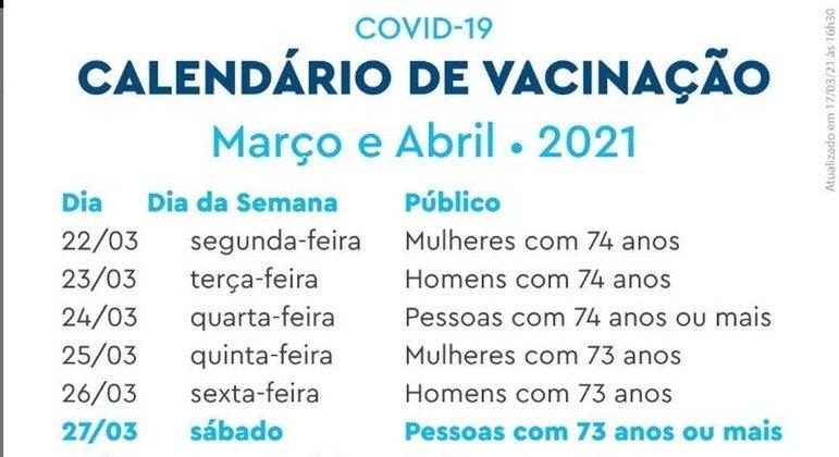Prefeitura do Rio divulga calendário de vacinação contra a Covid-19