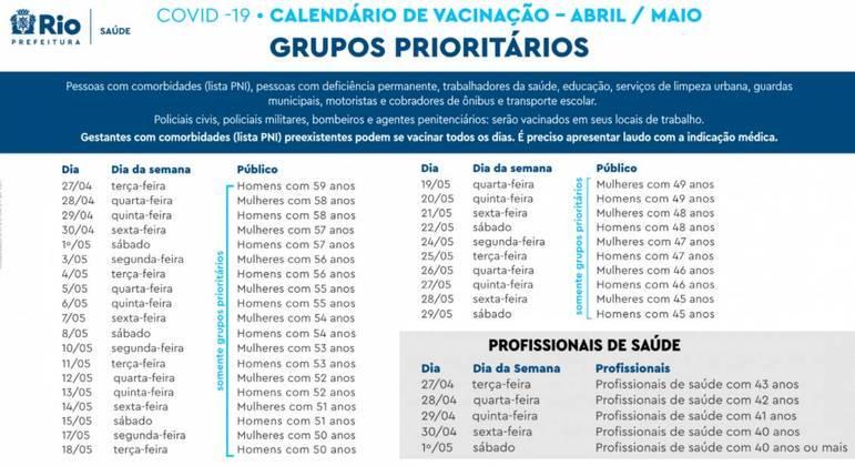 Calendário de vacinação contra covid-19 da Prefeitura do Rio
