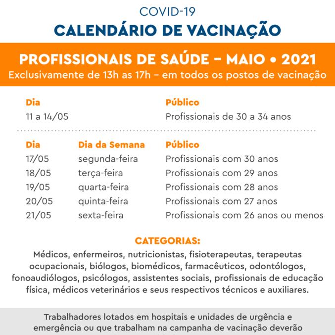 Calendário de vacinação contra covid-19 dos profissionais da saúde da cidade do Rio