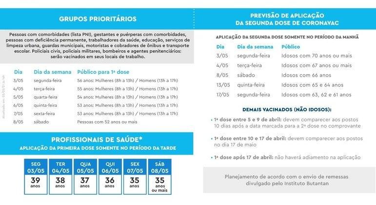 Rio vacina prioritários de 54 anos nesta quarta (5)