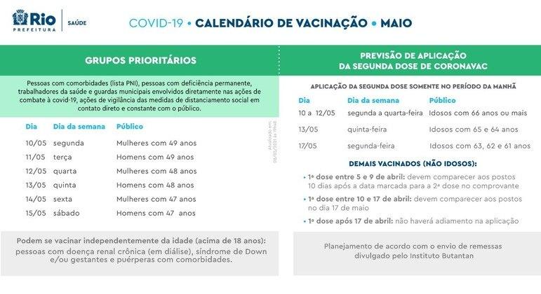 Calendário de vacinação contra covid-19 no Rio de Janeiro