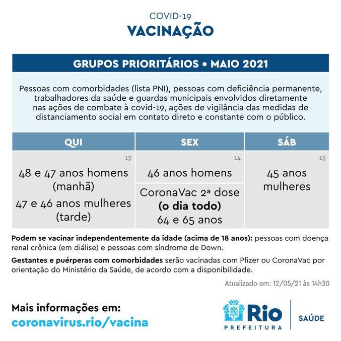 Prefeitura do Rio antecipou calendário de vacinação contra a covid-19