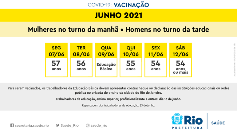 Calendário de vacinação da cidade do Rio de Janeiro