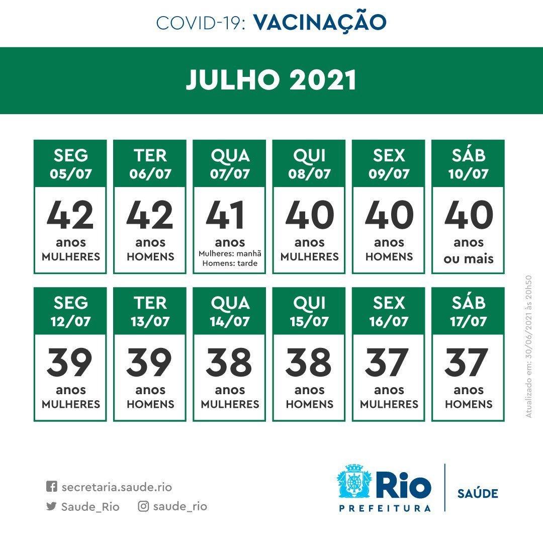 Pessoas de 37 anos, que só seriam vacinadas em 4 de agosto, receberão dose em 17 de julho
