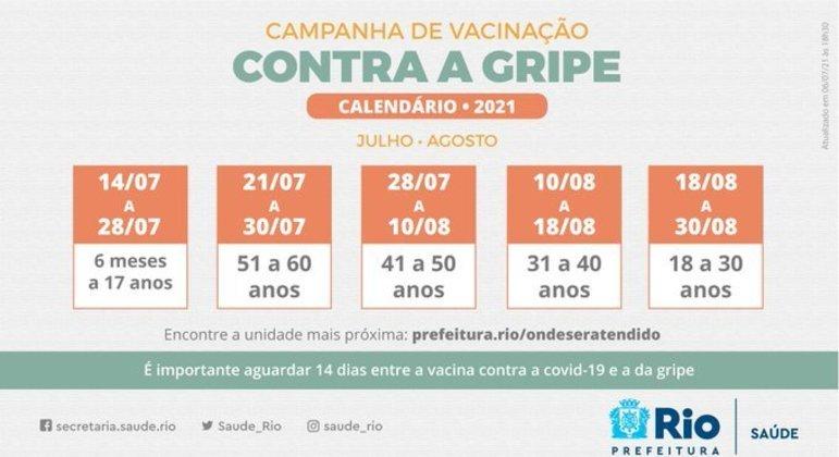 Menores de idade podem se vacinar contra gripe a partir do dia 14 de julho